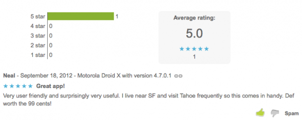 Google Play Review