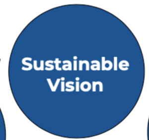 Sustainable Truckee Vision Thm